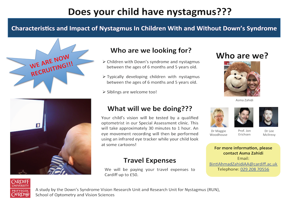 Characteristics and Impact of Nystagmus In Children With and Without Down's Syndrome Research Study