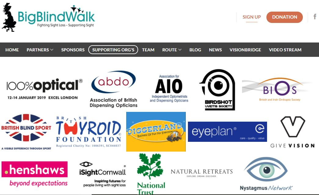 Nystagmus in the open and the Big Blind Walk