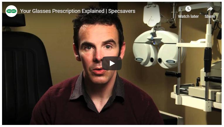 Reading an optician's prescription