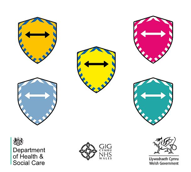 5 different distance aware shields. Each is a different colour with a chevronned border and in the centre a 2-way arrow indicating distance. Image includes logos of the Dept of Helath and Social Care, NHS Wales and the Welsh Government.